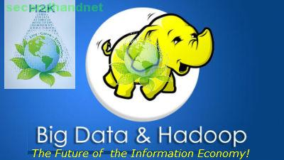 Become a Big data/Hadoop Professional with training provided by H2K Infosys LLC
