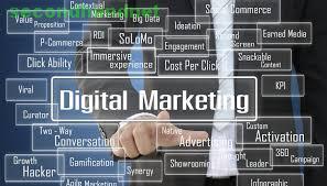 WebsaitDevelopment-DigitalMarketing