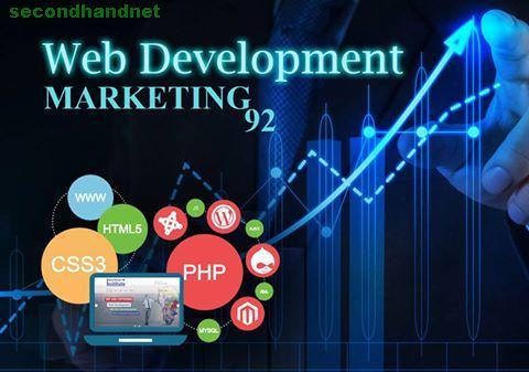 Web development in Pakistan – web developers in Lahore